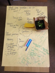 Planning a Parable Garden themed day - Launton C of E Primary